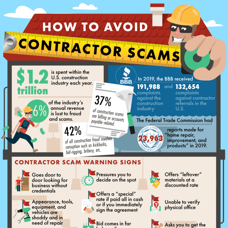 How to avoid ontractor scams